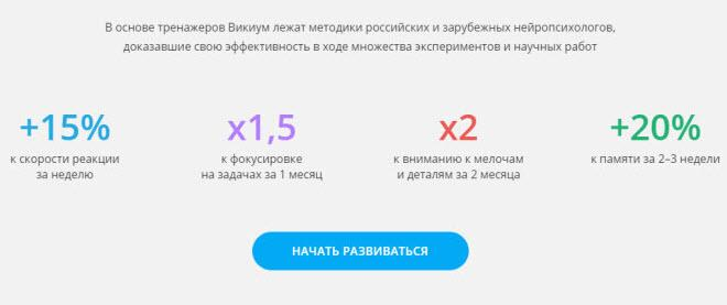 Эффект от занятий Wikium