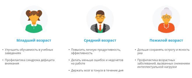 Кому будет полезен онлайн-тренажер Wikium