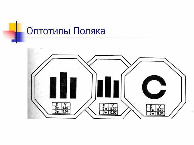 Окулист буквы для проверки