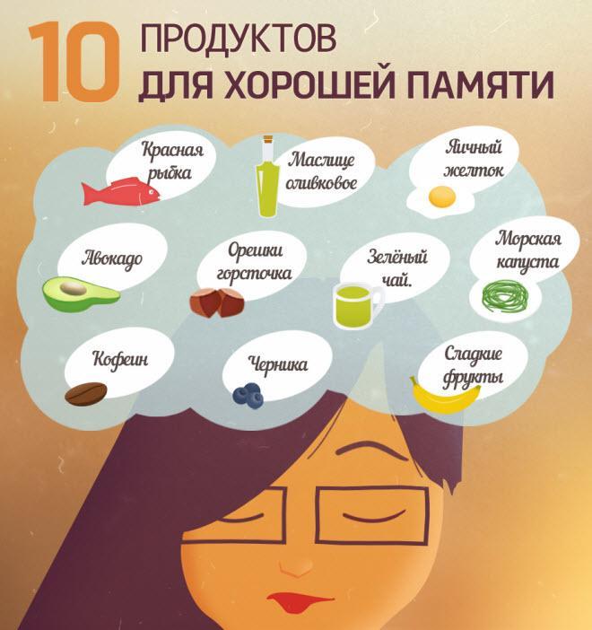 Продукты для памяти и внимания-2