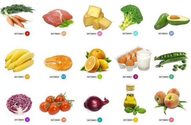 Витамины для мозговой активности